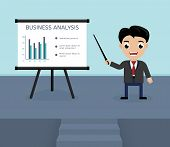 Presentation of business analysis