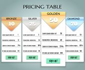 foto of comparison  - Pricing comparison table for plans or products for internet service or promotional offer - JPG