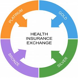 foto of bronze silver gold platinum  - Health Insurance Exchange Word Circle Concept with great terms such as silver gold bronze and more - JPG