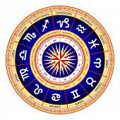 Astrological wheel. Vector.