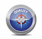 Guide To Great Quality. Compass Illustration