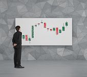 Businessman Looking To Candlestick Chart