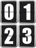 Digits 0, 1, 2, 3 on Mechanical Scoreboard.