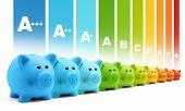 pic of efficiencies  - energy class efficiency scale savings of colorful piggy bank - JPG