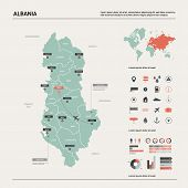 Vector Map Of Albania .  High Detailed Country Map With Division, Cities And Capital Tirana. Politic poster