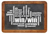 win-win strategy word cloud on a vintage slate blackboard isolated on white