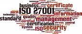 Iso 27001 Word Cloud