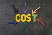 Cost Or Expense Concept, Colorful Arrows Pointing To The Word Cost At The Center On Chalkboard Wall, poster