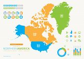 Northern America Infographic