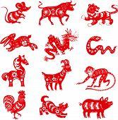 Постер, плакат: 12 astrology symbols