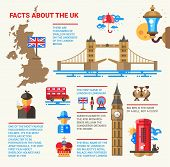 Постер, плакат: Facts about the UK poster with flat design infographic elements