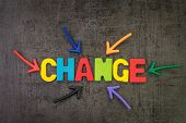 Change Management, Business Transformation Or Move Before Disruption Concept, Multi Color Magnet Arr poster