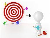 Target, Darts and Character - Loser