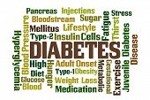 pic of diabetes mellitus  - Diabetes word cloud on white background - JPG