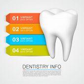 Dentistry info