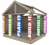 Dream, research, plan, build, nurture and expand words in 3d letters on a wooden house or home frame
