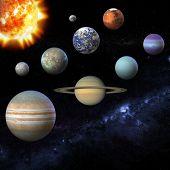 Solar system planet, sun and star. Sun, Mercury, Venus, planet Eearth, Mars, Jupiter, Saturn, Uranus poster
