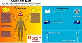 Infographics for Sunstroke