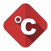 celsius flat icon temperature unit sign