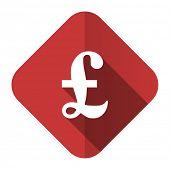 pound flat icon