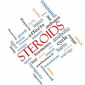 Steroids Word Cloud Concept Angled