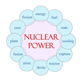 stock photo of reactor  - Nuclear Power Word Circle Concept with great terms such as energy fuel reactor and more - JPG