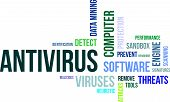 word cloud - antivirus