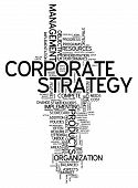 Word Cloud Corporate Strategy