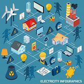 picture of power transmission lines  - Electricity isometric flowchart with electric equipment electrician power industry 3d elements vector illustration - JPG