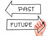 stock photo of past future  - Man Hand writing Past and Future with marker on transparent wipe board - JPG