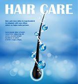 Hair Nourishing Shampoo Ads Design. Concept Ends Splitting Prevention. Hair Care Shampoo For Health. poster