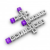 fidelidade costomer (série de palavras cruzadas de cubos)