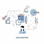 Vaccination Concept For Immunity Health With Medicine Icons. Vector Illustration. poster