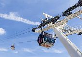 London cable cars