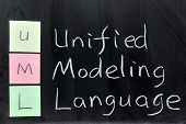 Uml, Unified Modeling Language