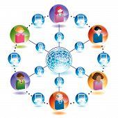 Wireless Internet People Network : Communication chart set.