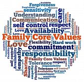 Family Core Values in word collage