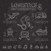 stock photo of logistics  - Logistic infographic set with chalkboard doodle shipping and transportation symbols vector illustration - JPG
