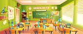 Cartoon Background With Chemistry Classroom, Interior Inside. Education Concept Illustration, Traini poster