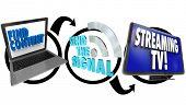 Ein drei-Stufen-Diagramm zum Fernsehen Programmierung Inhalte im Internet von einer Website zu finden s