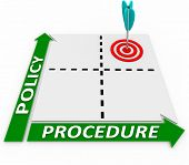 Policy and Procedure words on a matrix company practices rules and regulations