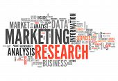 Word Cloud Marketing Research