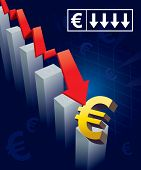 Euro Currency Crash