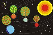 Space fruit garden