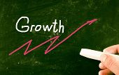 Growth Concept