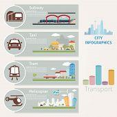 City. Transport