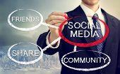Businessman Circling A Social Media Bubble