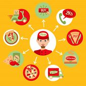 Pizza delivery boy icons set
