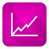 chart violet flat icon, christmas button, stock sign