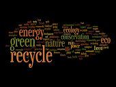 High resolution concept or conceptual abstract green ecology and recycle word cloud text isolated on background